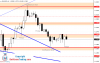 EURUSD Daily Forecast 27_06_2020.png