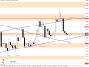EURUSD Daily Forecast 10_07_2020.png